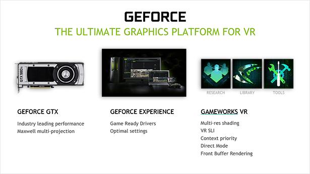 GeForce es la plataforma gráfica definitiva para VR